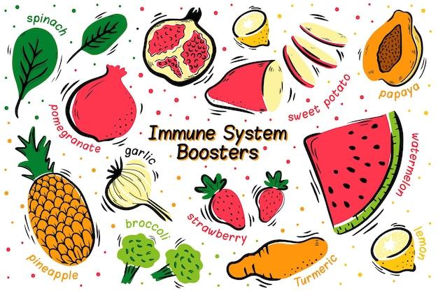 Reforço do sistema imunológico