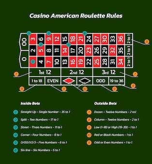 Regras da roleta americana do cassino infografia de jogo e pagamento do jogo ilustração vetorial