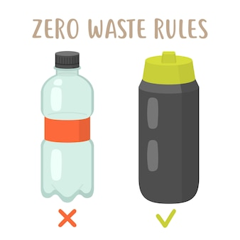 Regras de desperdício zero - garrafa de plástico vs garrafa reutilizável