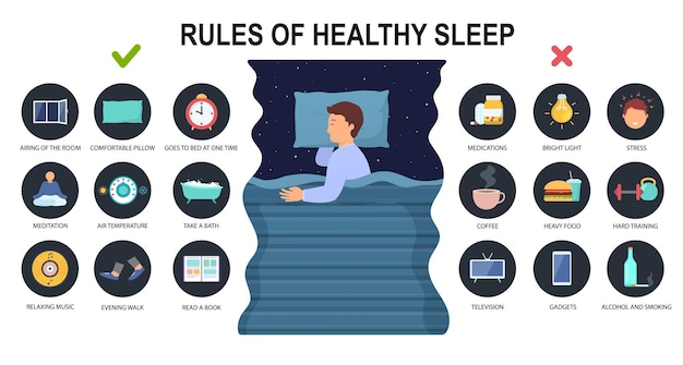 Regras de sono saudável e causa insônia. homem dormindo de lado na cama. conceito e recomendações para uma boa noite de sono.