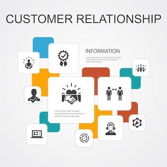 Relacionamento com o cliente infográfico 10 ícones de linha template.comunicação, serviço, crm, ícones simples de atendimento ao cliente