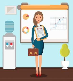 Relatório anual de análise de negócios