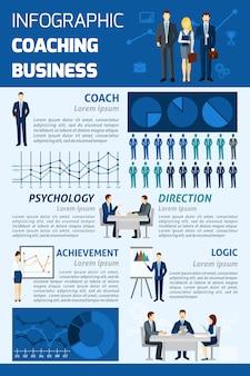 Relatório de infográfico de coaching de negócios