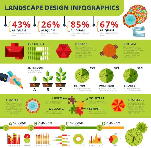 Relatório de paisagem e jardins design infográficos