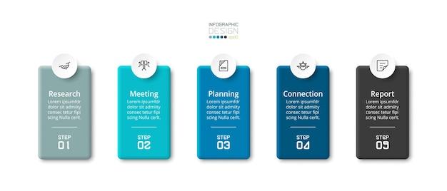 Relatórios de apresentação de 5 etapas por infográficos quadrados.