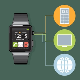 Relógio inteligente no fundo verde