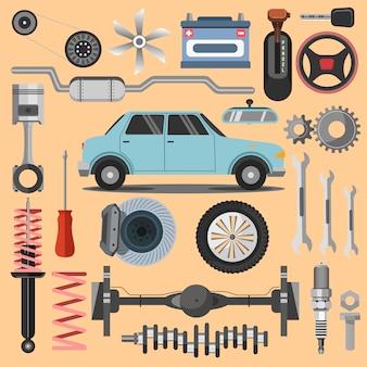 Reparação de máquinas e equipamentos.