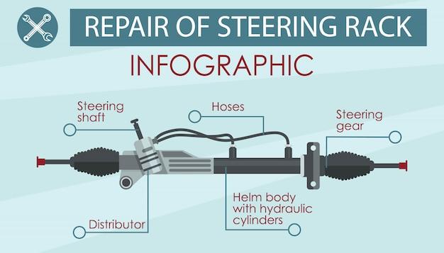 Reparar o rack de direção. infográfico. peças do carro.