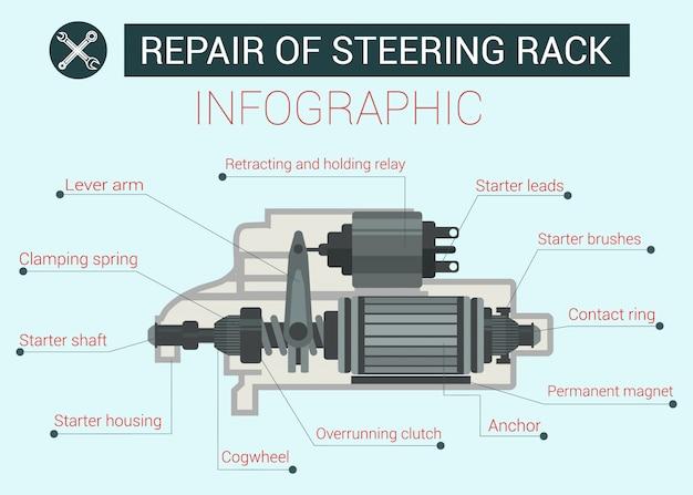 Reparar rack de direção. infográfico. estação de serviço. auto-serviço. peças do carro