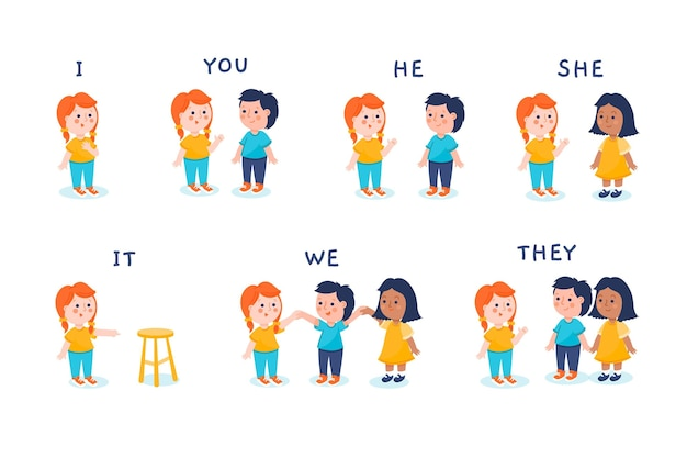 Representações ilustradas de pronomes de assunto em inglês
