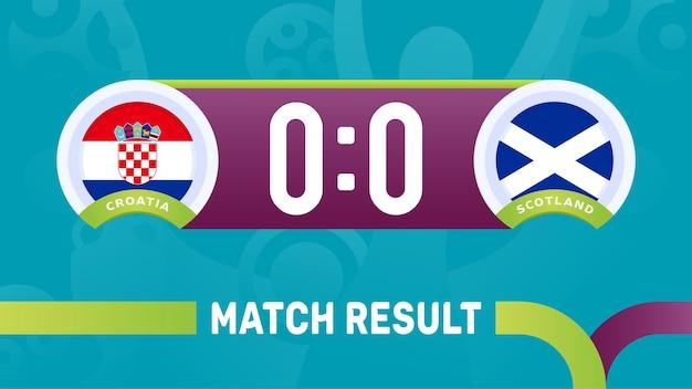 Resultado da partida da croácia na escócia, ilustração do campeonato europeu de futebol de 2020.