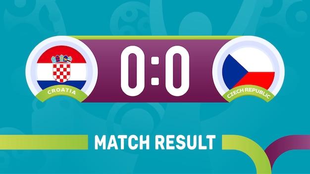 Resultado da partida da república checa da croácia, ilustração do campeonato europeu de futebol de 2020.