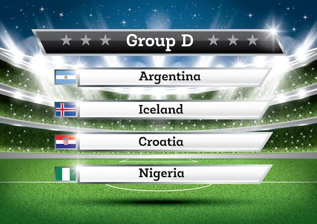 Resultado do grupo d do campeonato de futebol