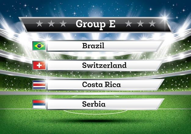 Resultado do grupo e do campeonato de futebol