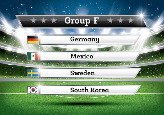 Resultado do grupo f do campeonato de futebol