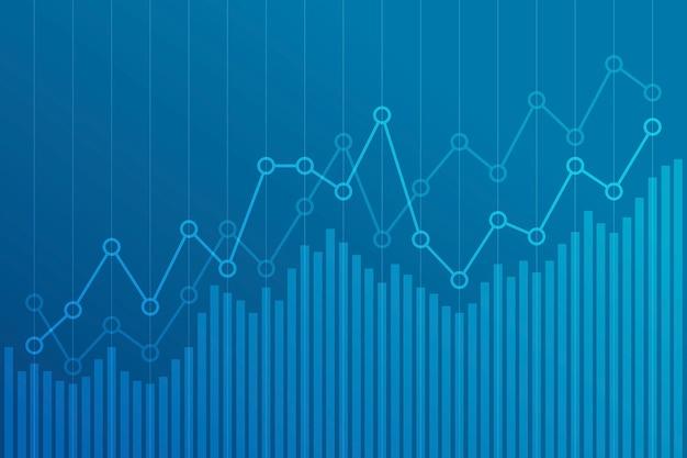 Resumo gráfico financeiro