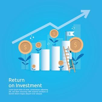 Retorno sobre o investimento roi