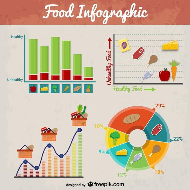 Retro infográfico comida Vetor grátis