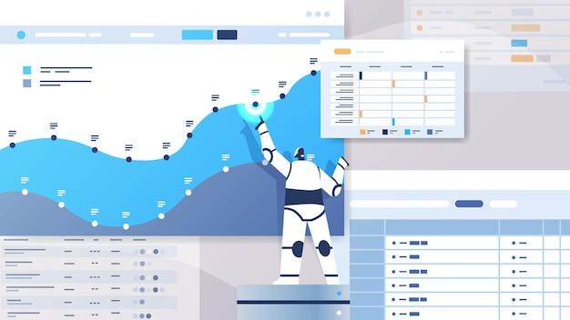 Robô moderno analisando estatísticas, gráfico de dados financeiros, analisando o conceito de tecnologia de inteligência artificial, ilustração vetorial horizontal de comprimento total