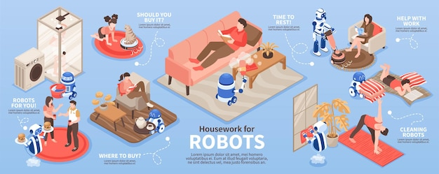 Robôs limpando infográficos em casa