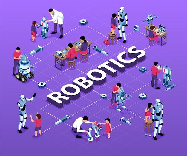 Robótica isométrica com fluxograma de educação infantil e personagens com robôs antropomórficos