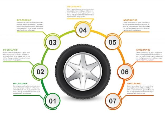 Roda de carro. modelo de infográfico.