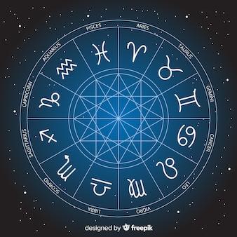 Roda do zodíaco