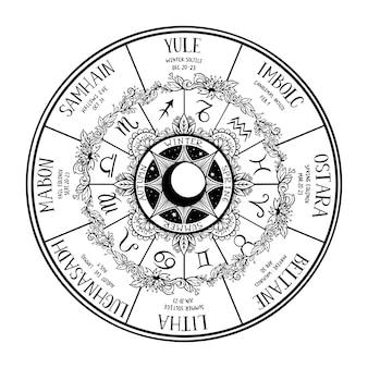 Roda wiccan do ano. feriados wiccanos