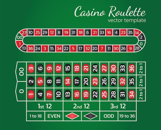 Roleta de cassino americana. esquema e layout da mesa. modelo de site com jogos online. ilustração vetorial.