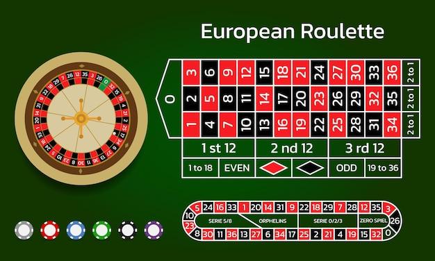 Roleta europeia e cassino on-line trilha da roda e fichas de jogo ilustração em vetor estilo simples