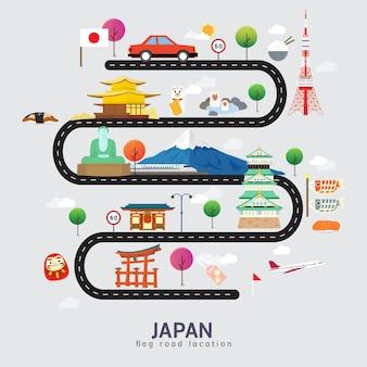 Roteiro e rota de viagem no japão