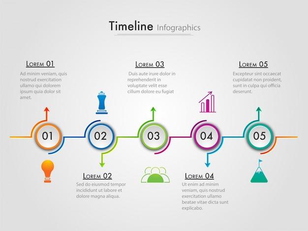Roteiro timeline disposição de informação com 5 etapas.