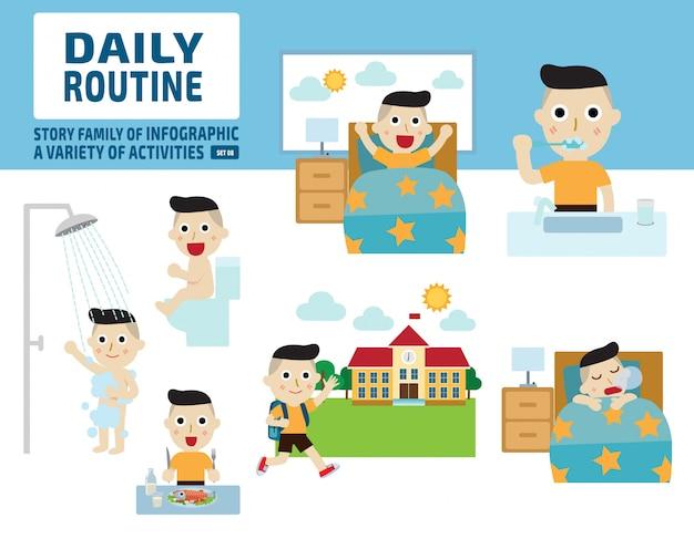 Rotina diária da infância. elemento infográfico. conceito de cuidados de saúde.