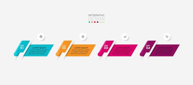 Rotular novo design moderno 4 etapas de design de infográficos