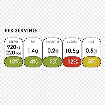 Rótulo de informação nutricional para pacote de caixa de cereais