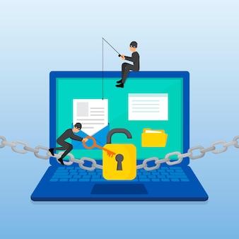 Roubar o conceito de ataque cibernético de dados