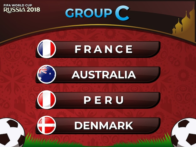 Rússia 2018 fifa world cup grupo c nations football team