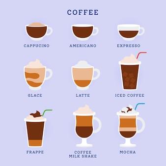 Saborosos tipos aromáticos de café