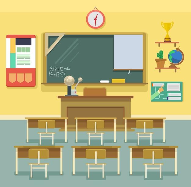 Sala de aula da escola.