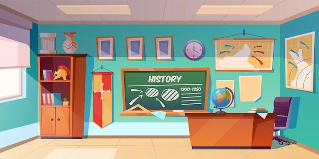 Sala de aula de história vazia
