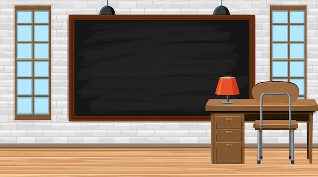 Sala de aula vazia com mesa e professor mesa