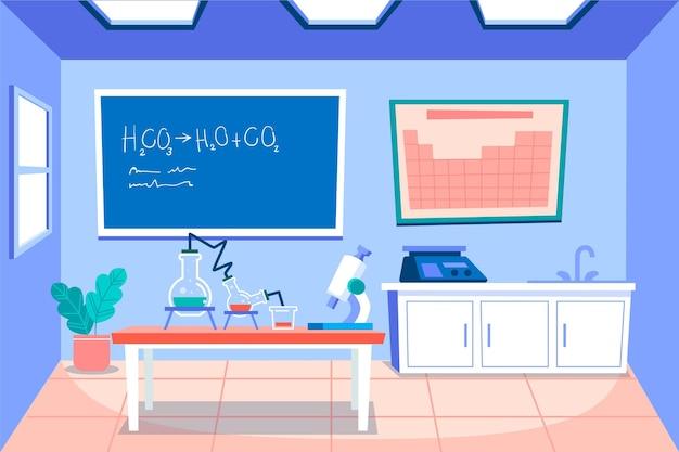 Sala de laboratório de desenho animado