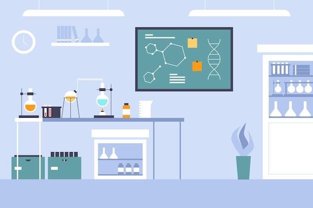Sala de laboratório de design plano com estrutura química