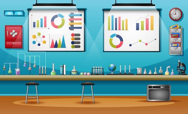 Sala de laboratório de saúde com mesa cheia de instrumentos