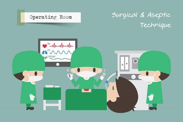 Sala de operação