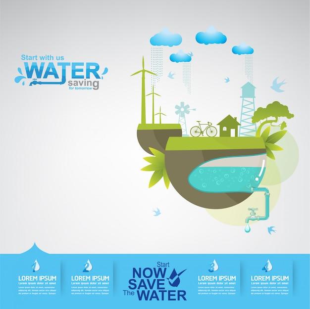 Salvar o conceito de água a água é a vida