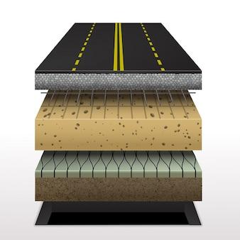 Seção de estrada de asfalto