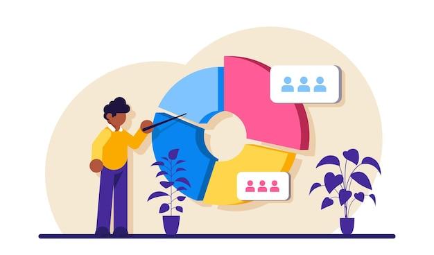 Segmentação de audiência. homem perto de um grande gráfico circular com imagens de pessoas. diagrama colorido.