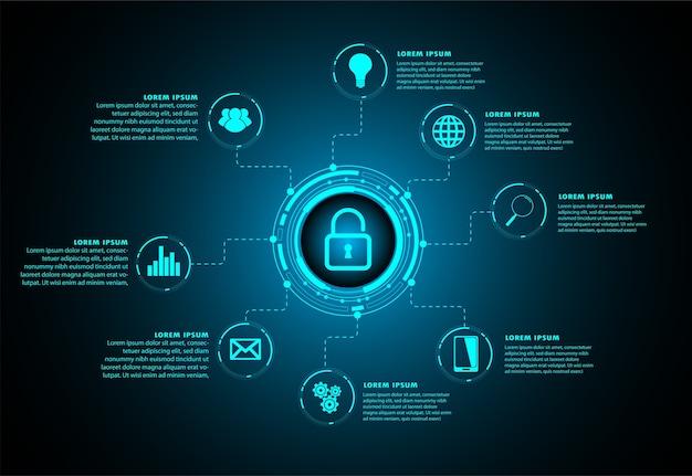 Segurança cibernética de cadeado fechado, caixa de texto, banner