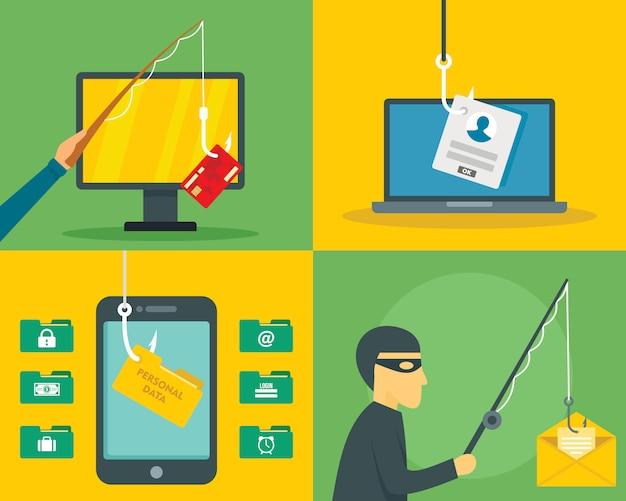 Segurança de email de phishing
